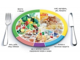 База отдыха Верхне-Углянское - иконка «питание» в Харабали